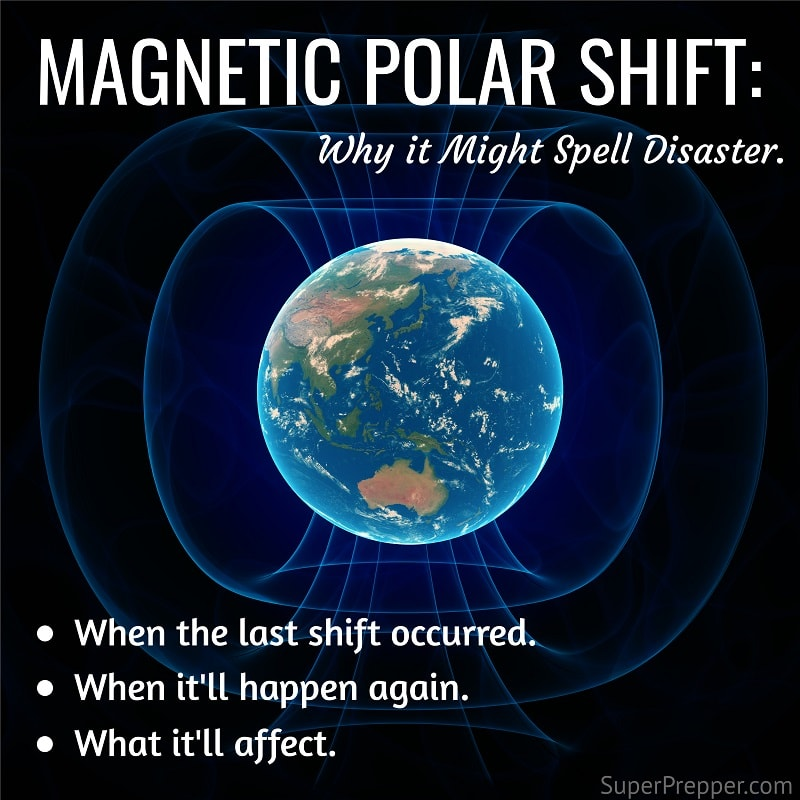 Magnetic Polar Shift Title